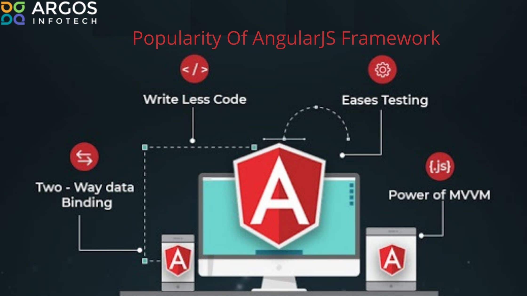 Reasons Behind The Popularity Of AngularJS Framework