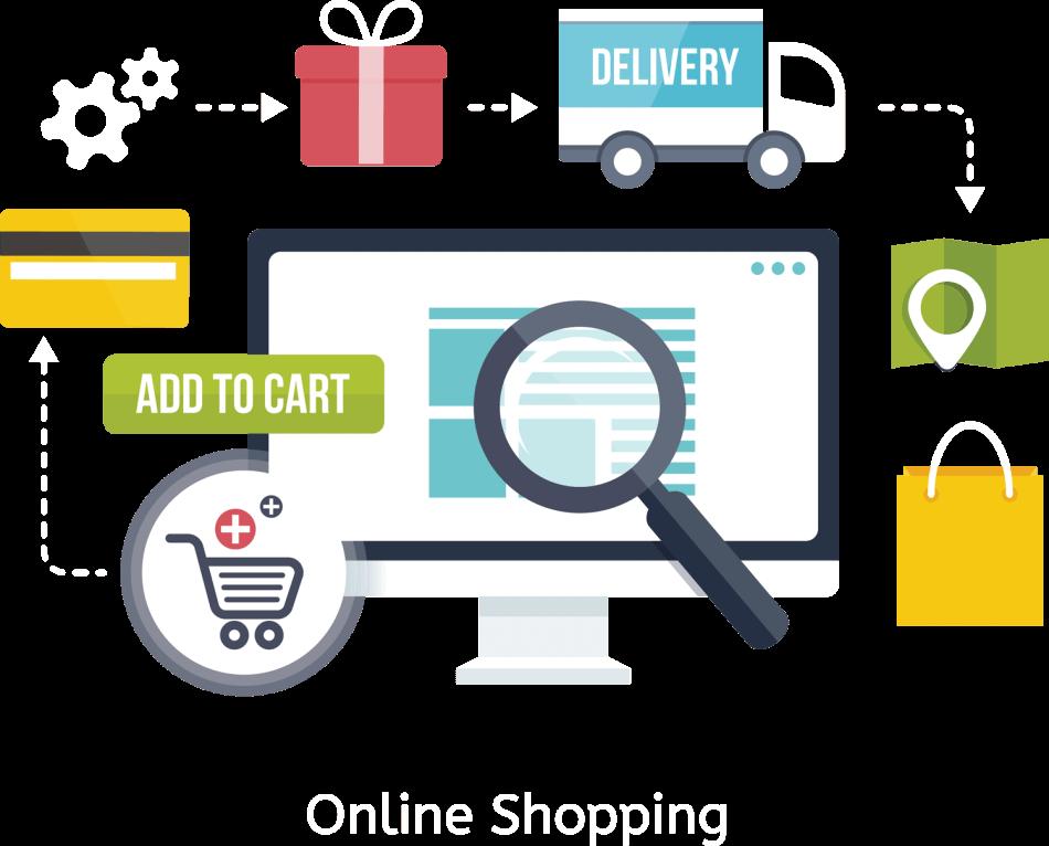 Ecommerce Website Solutions