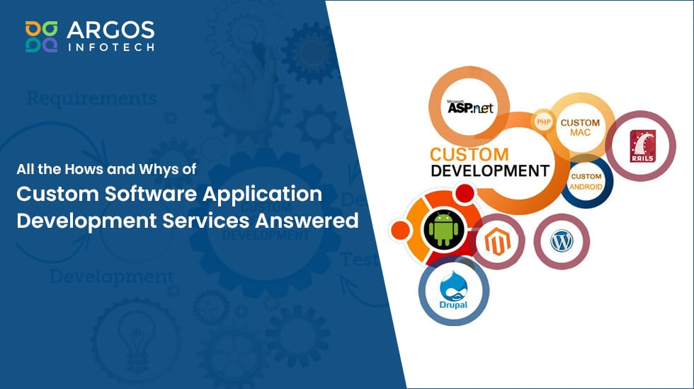 All the Hows and Whys of Custom Software Application Development Services Answered